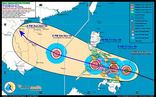 huracán-filipinas