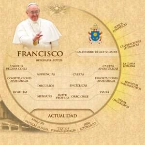web vaticano