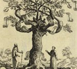 Ramon Llull-libro