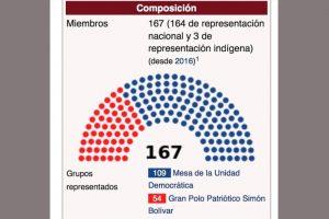 venezuela-asamblea