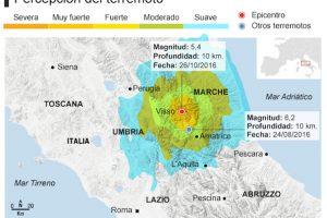terremoto-italia-octubre-2016